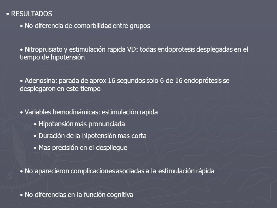 RESULTADOS No diferencia de comorbilidad entre grupos Nitroprusiato y estimulación rapida VD: todas endoprotesis desplegadas en el tiempo de hipotensi