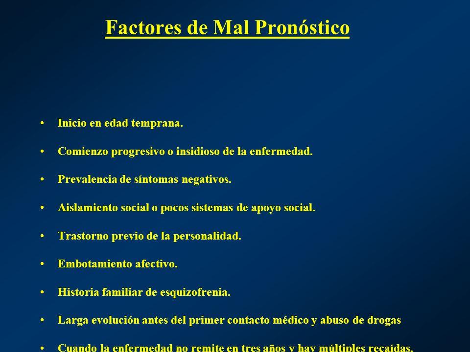 Factores de Mal Pronóstico Inicio en edad temprana. Comienzo progresivo o insidioso de la enfermedad. Prevalencia de síntomas negativos. Aislamiento s