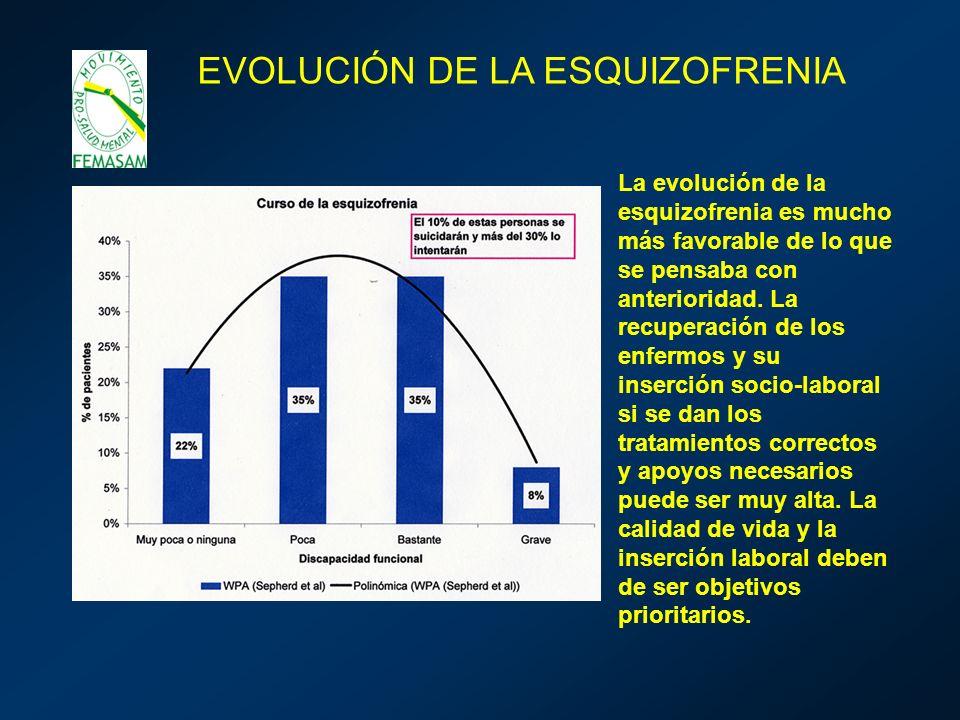 EVOLUCIÓN DE LA ESQUIZOFRENIA La evolución de la esquizofrenia es mucho más favorable de lo que se pensaba con anterioridad. La recuperación de los en