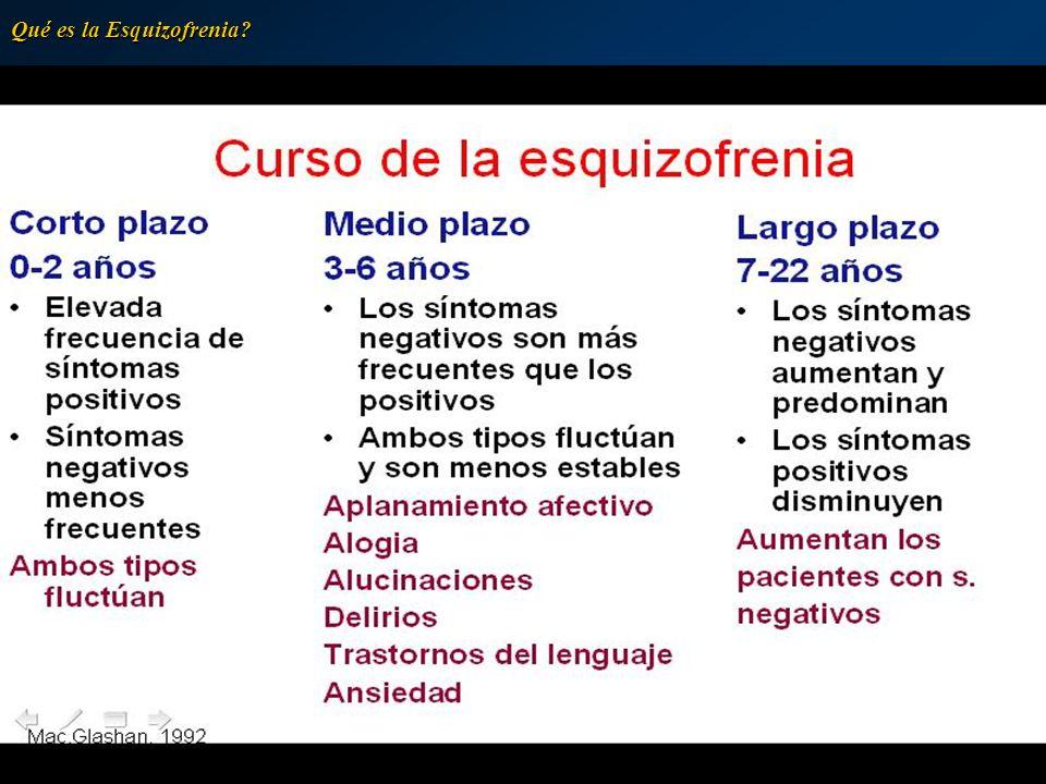 EVOLUCIÓN DE LA ESQUIZOFRENIA La evolución de la esquizofrenia es mucho más favorable de lo que se pensaba con anterioridad.