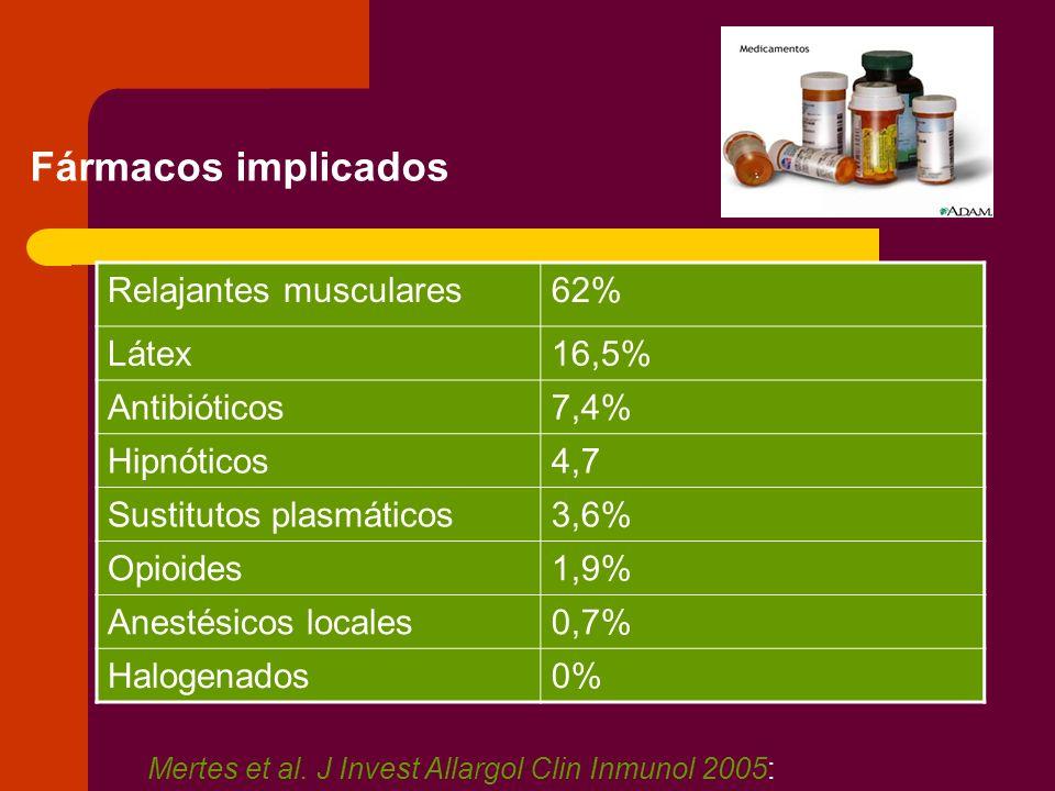 Relajantes musculares Iones amonio cuaternarios Epitopos responsables de la alergenicidad ?.