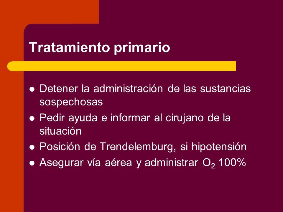 ADULTOS – Usar adrenalina iv diluida: concentración máxima de 0.1 mg/ml – Ajustar la dosis según respuesta – Si fueran necesarias altas dosis, usar adrenalina en perfusión continua Reacciones leves a moderadas : 0.01–0.05 mg iv Colapso circulatorio : 0.1–1.0 mg iv Perfusión iv iniciar a 0.05–0.1 mcg/kg/min Sin acceso iv : 0.5–0.8 mg im NIÑOS – Reacciones leves a moderadas: 0.001–0.005 mg/kg iv – Colapso circulatorio: 0.01 mg/kg iv – Sin acceso iv : 0.005–0.01 mg/kg im Adrenalina SSAI Guideline on treatment of anaphylactic reactions during anaesthesia