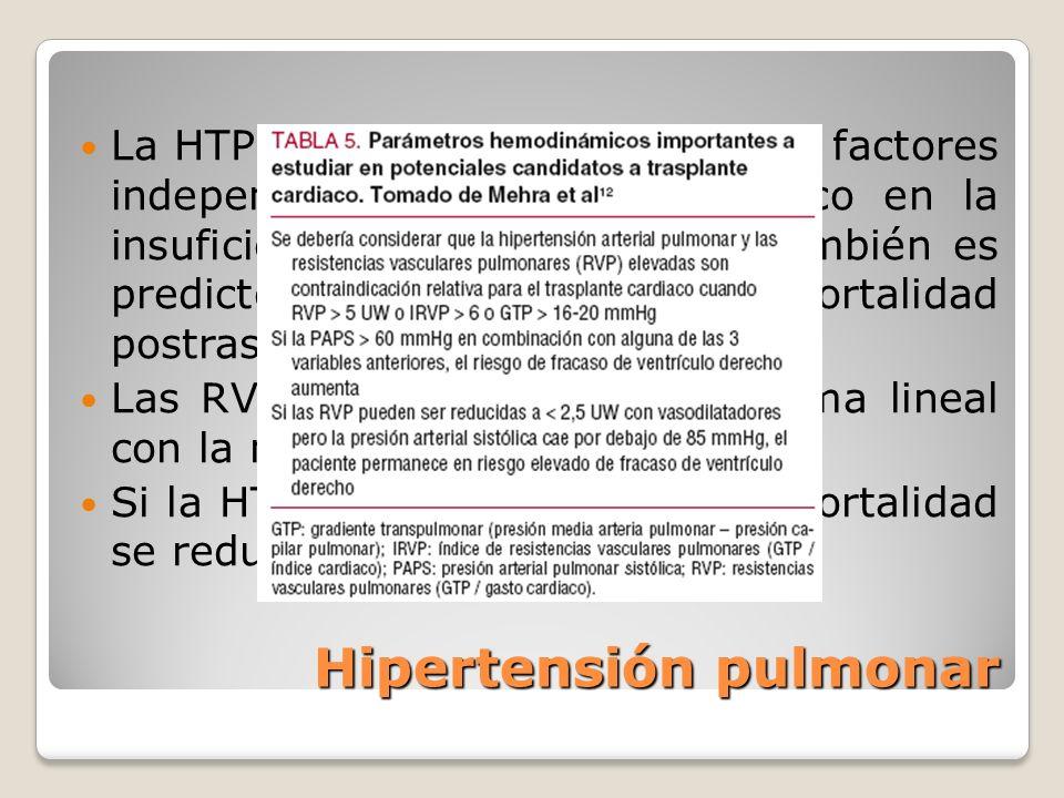 Hipertensión pulmonar La HTP y la disfunción del VD son factores independientes de mal pronóstico en la insuficiencia cardiaca. La HTP también es pred