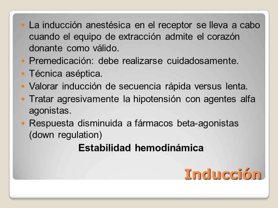 Inducción La inducción anestésica en el receptor se lleva a cabo cuando el equipo de extracción admite el corazón donante como válido. Premedicación: