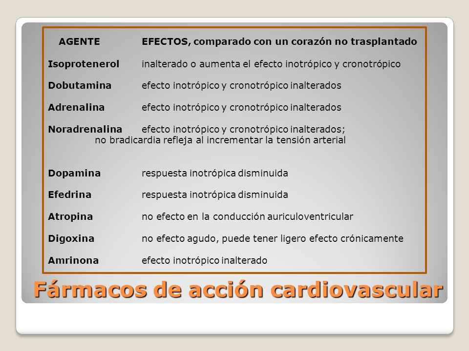 Fármacos de acción cardiovascular AGENTEEFECTOS, comparado con un corazón no trasplantado Isoprotenerolinalterado o aumenta el efecto inotrópico y cro