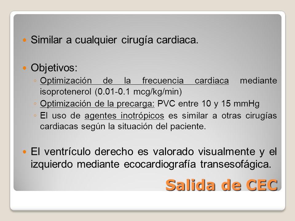 Salida de CEC Similar a cualquier cirugía cardiaca. Objetivos: Optimización de la frecuencia cardiaca mediante isoprotenerol (0.01-0.1 mcg/kg/min) Opt