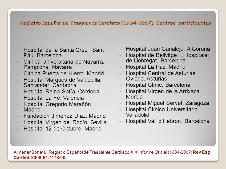 Registro Español de Trasplante Cardiaco (1984-2007). Centros participantes Hospital de la Santa Creu i Sant Pau. Barcelona Clínica Universitaria de Na