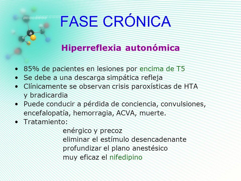 FASE CRÓNICA Hiperreflexia autonómica 85% de pacientes en lesiones por encima de T5 Se debe a una descarga simpática refleja Clínicamente se observan