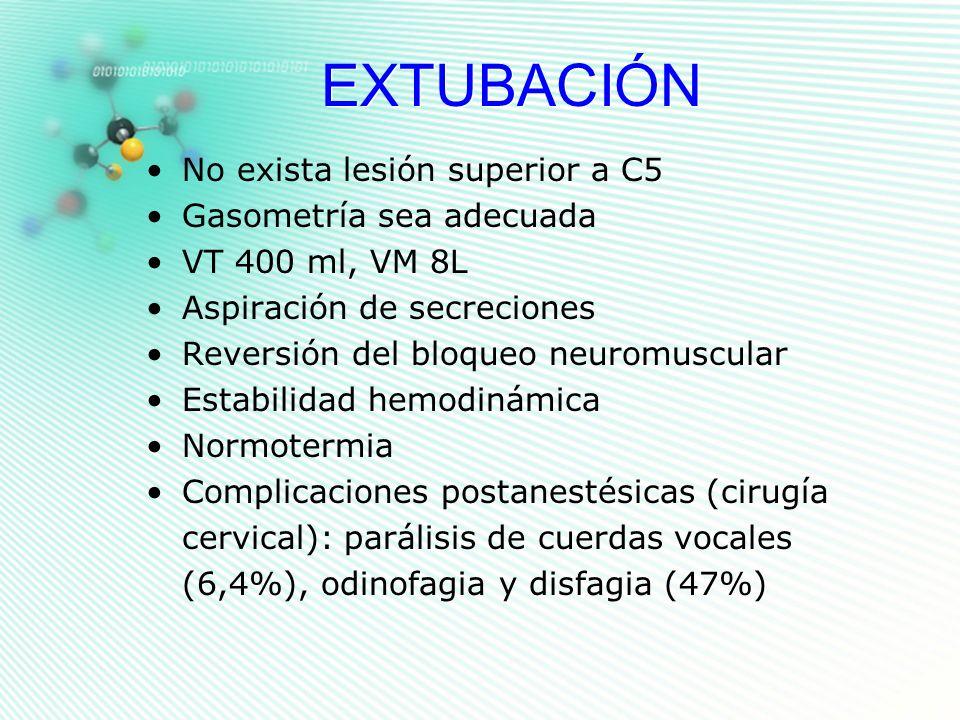 EXTUBACIÓN No exista lesión superior a C5 Gasometría sea adecuada VT 400 ml, VM 8L Aspiración de secreciones Reversión del bloqueo neuromuscular Estab