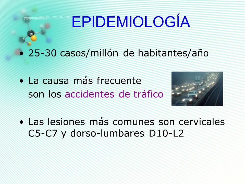 EPIDEMIOLOGÍA 25-30 casos/millón de habitantes/año La causa más frecuente son los accidentes de tráfico Las lesiones más comunes son cervicales C5-C7