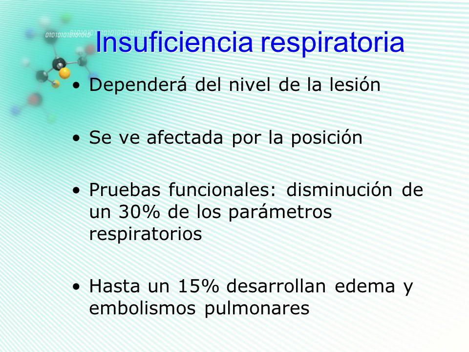 Insuficiencia respiratoria Dependerá del nivel de la lesión Se ve afectada por la posición Pruebas funcionales: disminución de un 30% de los parámetro