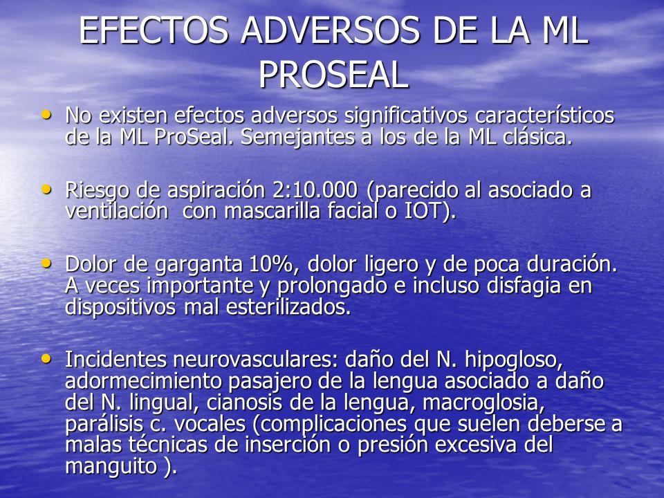 EFECTOS ADVERSOS DE LA ML PROSEAL No existen efectos adversos significativos característicos de la ML ProSeal. Semejantes a los de la ML clásica. No e