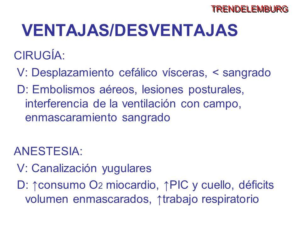VENTAJAS/DESVENTAJAS CIRUGÍA: V: Desplazamiento cefálico vísceras, < sangrado D: Embolismos aéreos, lesiones posturales, interferencia de la ventilaci