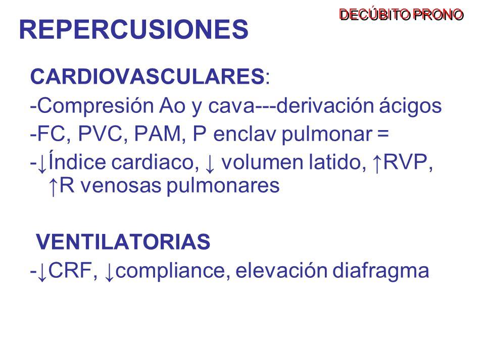 DECÚBITO PRONO CARDIOVASCULARES: -Compresión Ao y cava---derivación ácigos -FC, PVC, PAM, P enclav pulmonar = -Índice cardiaco, volumen latido, RVP, R