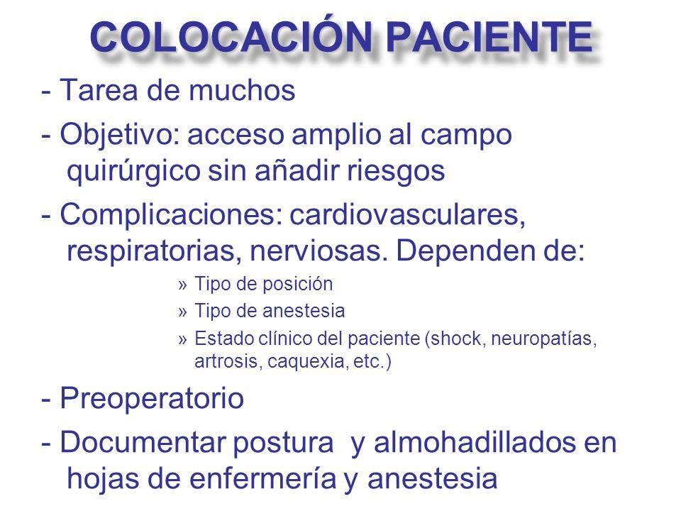 COLOCACIÓN PACIENTE - Tarea de muchos - Objetivo: acceso amplio al campo quirúrgico sin añadir riesgos - Complicaciones: cardiovasculares, respiratori