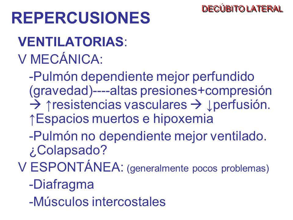 DECÚBITO LATERAL VENTILATORIAS: V MECÁNICA: -Pulmón dependiente mejor perfundido (gravedad)----altas presiones+compresión resistencias vasculares perf