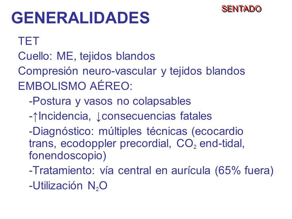 SENTADO TET Cuello: ME, tejidos blandos Compresión neuro-vascular y tejidos blandos EMBOLISMO AÉREO: -Postura y vasos no colapsables -Incidencia, cons