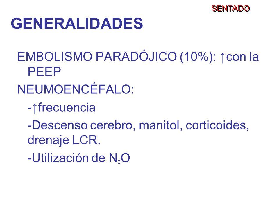 SENTADO EMBOLISMO PARADÓJICO (10%): con la PEEP NEUMOENCÉFALO: -frecuencia -Descenso cerebro, manitol, corticoides, drenaje LCR. -Utilización de N 2 O