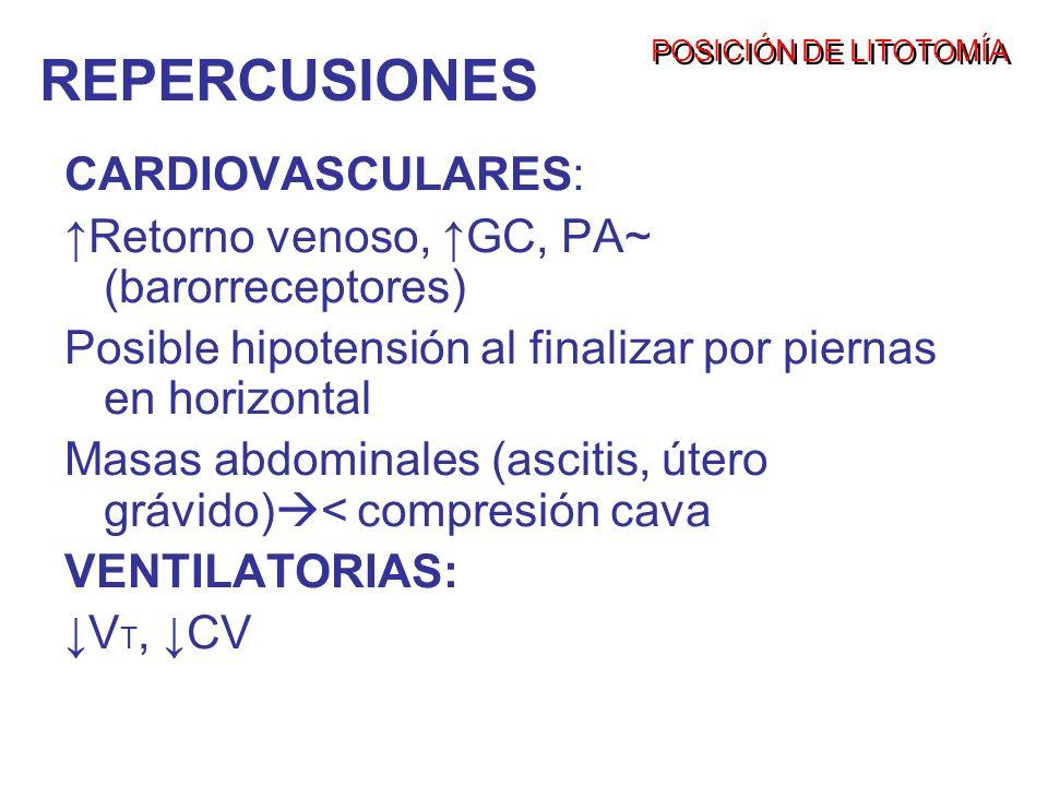 POSICIÓN DE LITOTOMÍA CARDIOVASCULARES: Retorno venoso, GC, PA~ (barorreceptores) Posible hipotensión al finalizar por piernas en horizontal Masas abd