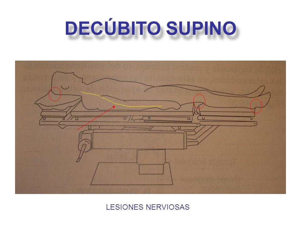 DECÚBITO SUPINO CARDIOVASCULARES: (generalmente bien toleradas) - PA »Primer tiempo: retorno venoso, trabajo cardiaco, FC, ligero PA.