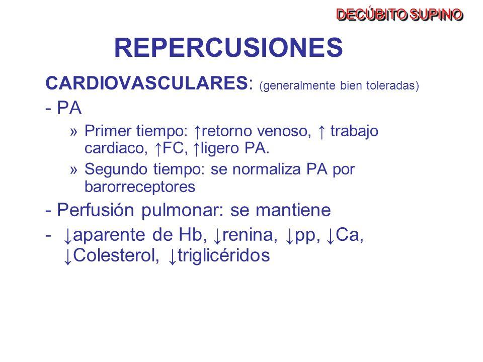 SENTADO CARDIOVASCULARES: ALERTA: Cambios ligeros en FC, PAM, PAP, PCP, IC, RVP, VL ANESTESIA GENERAL PA ligera (33%), PA que requiere tto (2-5%) Vendaje piernas (riesgos), traje antigravitatorio VENTILATORIAS: Presión ventilatoria CRF y atrapamiento en algunos casos REPERCUSIONES
