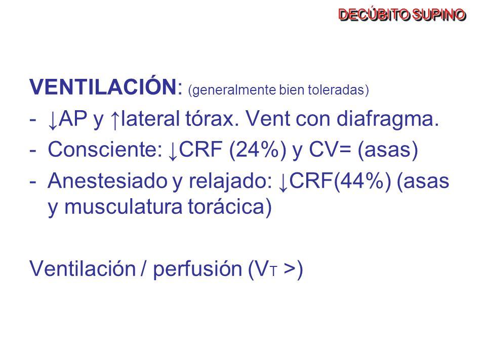 DECÚBITO SUPINO VENTILACIÓN: (generalmente bien toleradas) -AP y lateral tórax. Vent con diafragma. -Consciente: CRF (24%) y CV= (asas) -Anestesiado y