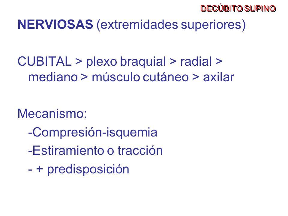 NERVIOSAS (extremidades superiores) CUBITAL > plexo braquial > radial > mediano > músculo cutáneo > axilar Mecanismo: -Compresión-isquemia -Estiramien