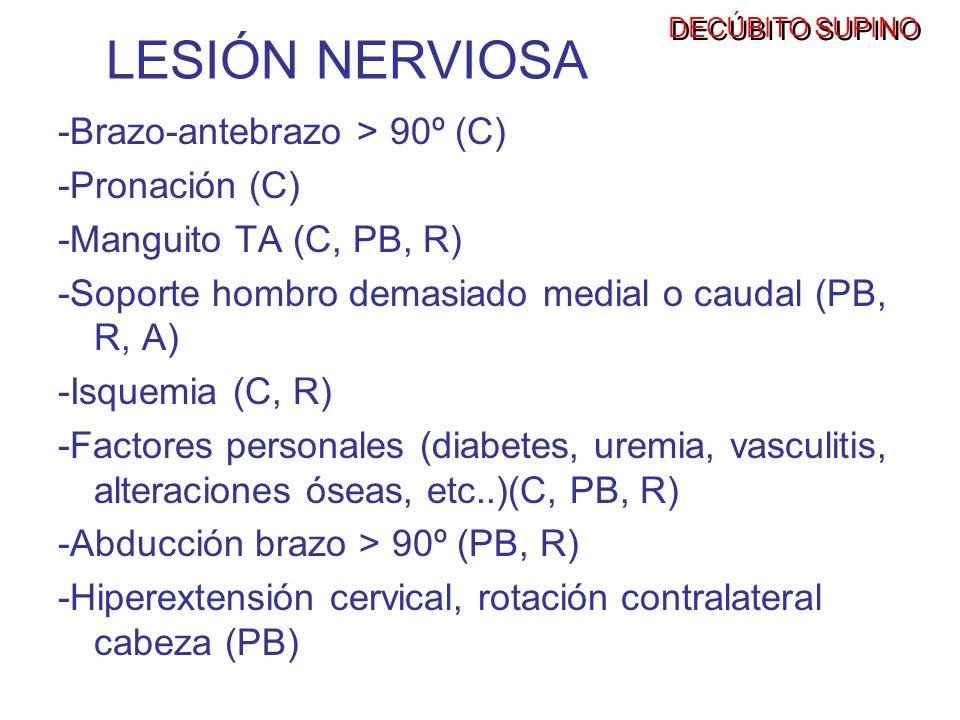 POSICIÓN -Supinación mano (C) -Brazo-antebrazo en extensión (C) -Protección codo (C) -Manguito TA medio (C, PB) -No isquemia (C, PB) -Abducción brazo < 90º (PB, R) -No extensión dorsal ni rotación externa excesiva hombro (PB) -Apoyos hombros y fijación brazos (PB, R, A) -Cabeza y extremidades superiores neutras (PB) -Canalización A braquial o vena basílica (M) DECÚBITO SUPINO