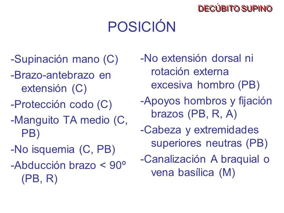 POSICIÓN -Supinación mano (C) -Brazo-antebrazo en extensión (C) -Protección codo (C) -Manguito TA medio (C, PB) -No isquemia (C, PB) -Abducción brazo