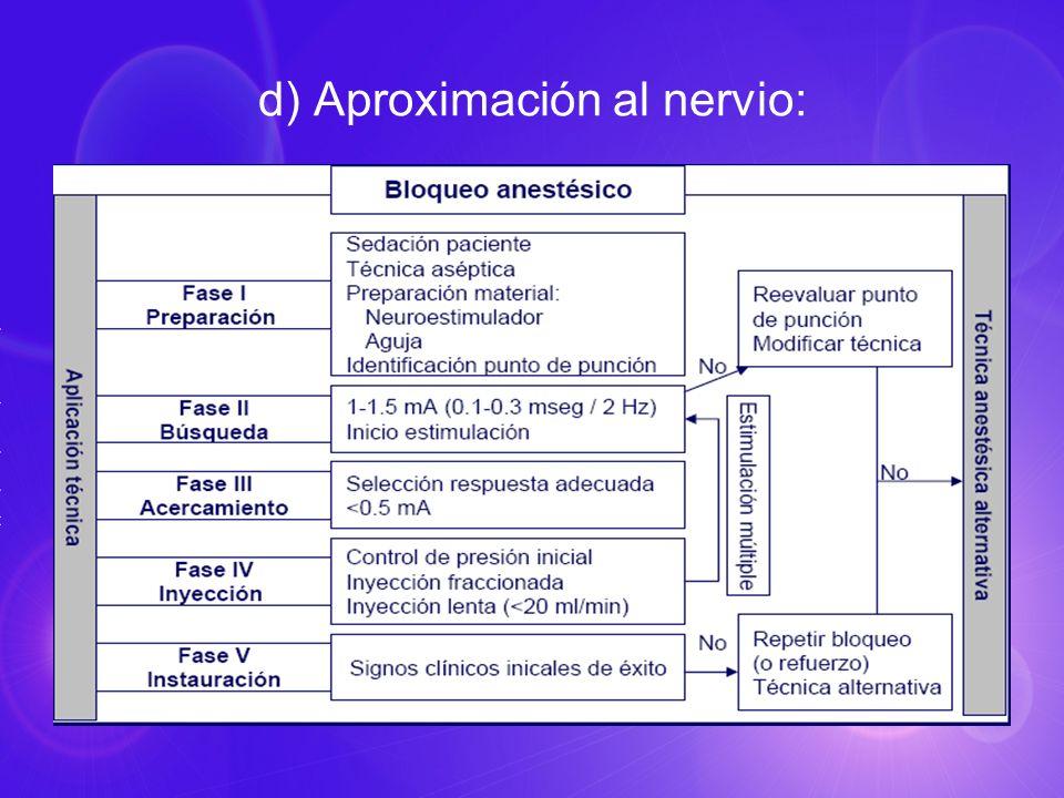 d) Aproximación al nervio: