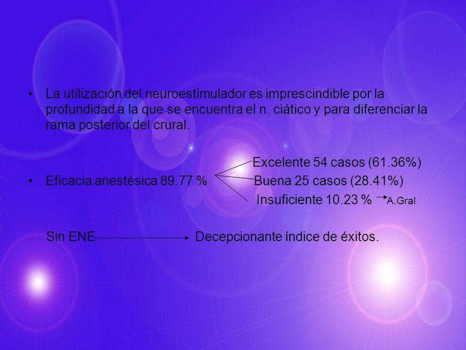 La utilización del neuroestimulador es imprescindible por la profundidad a la que se encuentra el n. ciático y para diferenciar la rama posterior del