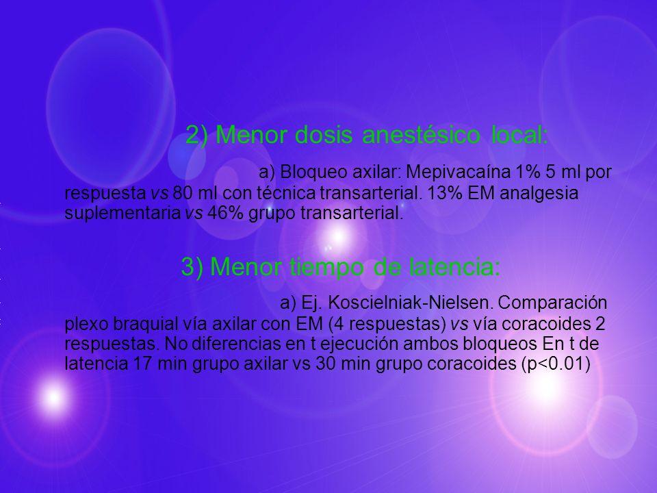 2) Menor dosis anestésico local: a) Bloqueo axilar: Mepivacaína 1% 5 ml por respuesta vs 80 ml con técnica transarterial. 13% EM analgesia suplementar
