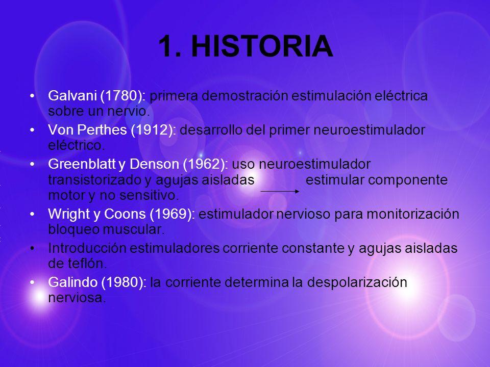 1. HISTORIA Galvani (1780): primera demostración estimulación eléctrica sobre un nervio. Von Perthes (1912): desarrollo del primer neuroestimulador el