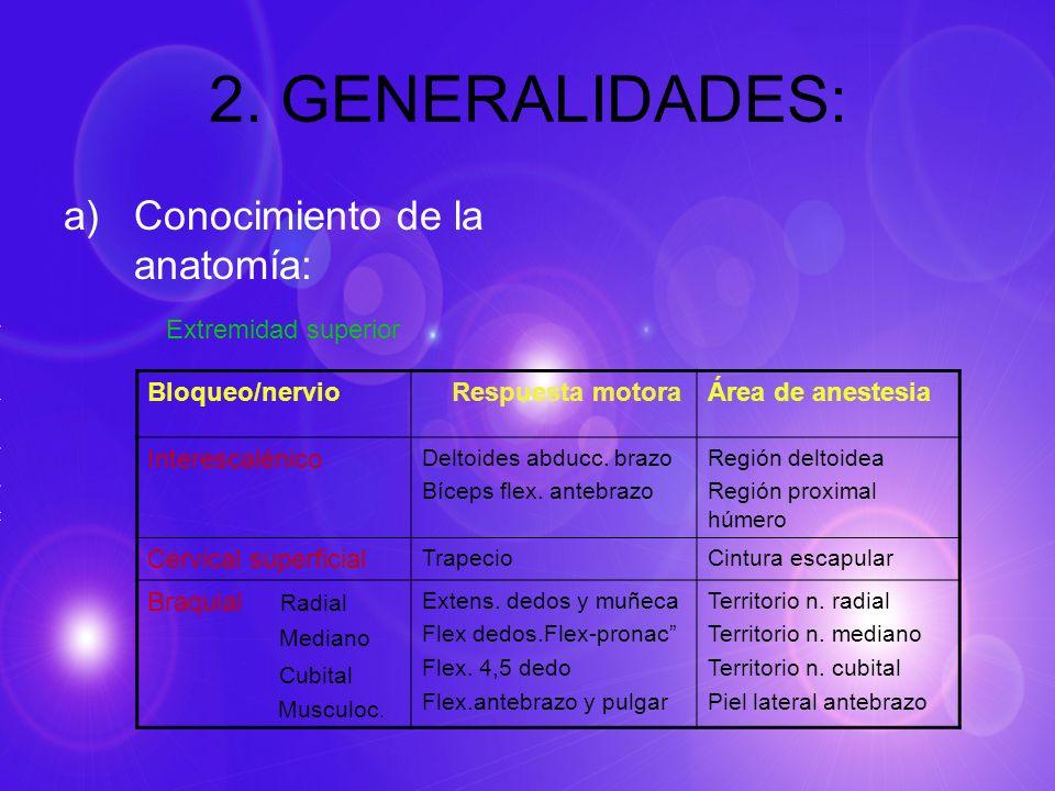 2. GENERALIDADES: a)Conocimiento de la anatomía: Extremidad superior Bloqueo/nervio Respuesta motoraÁrea de anestesia Interescalénico Deltoides abducc