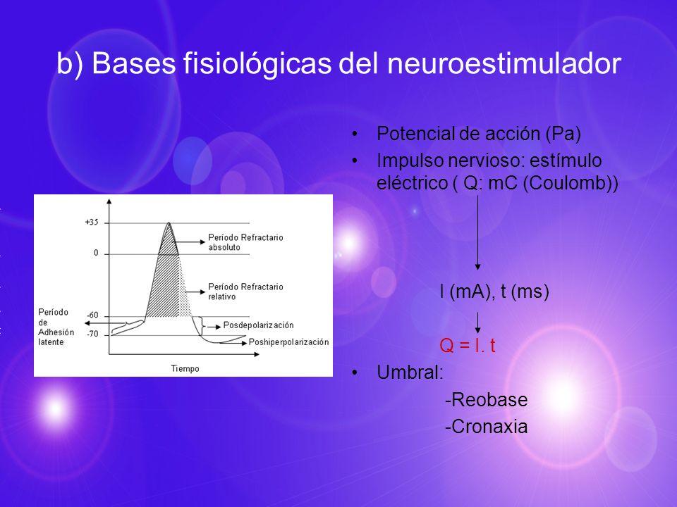 b) Bases fisiológicas del neuroestimulador Potencial de acción (Pa) Impulso nervioso: estímulo eléctrico ( Q: mC (Coulomb)) I (mA), t (ms) Q = I. t Um
