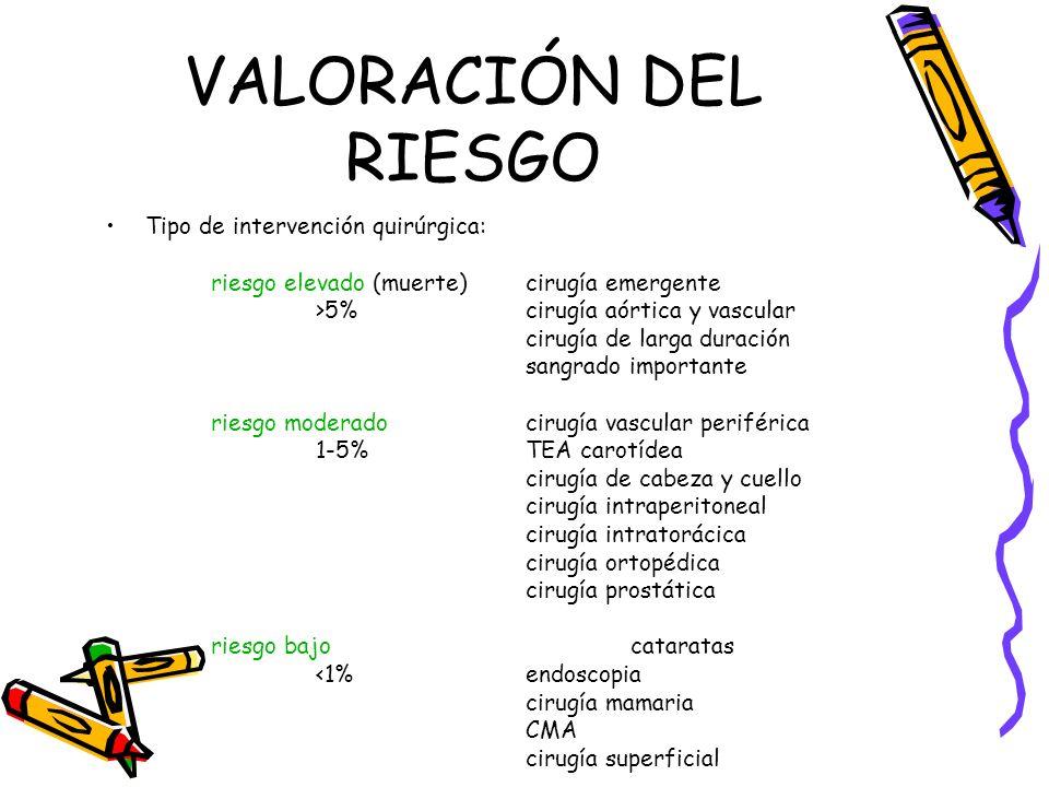 VALORACIÓN DEL RIESGO Tipo de intervención quirúrgica: riesgo elevado (muerte)cirugía emergente >5%cirugía aórtica y vascular cirugía de larga duració