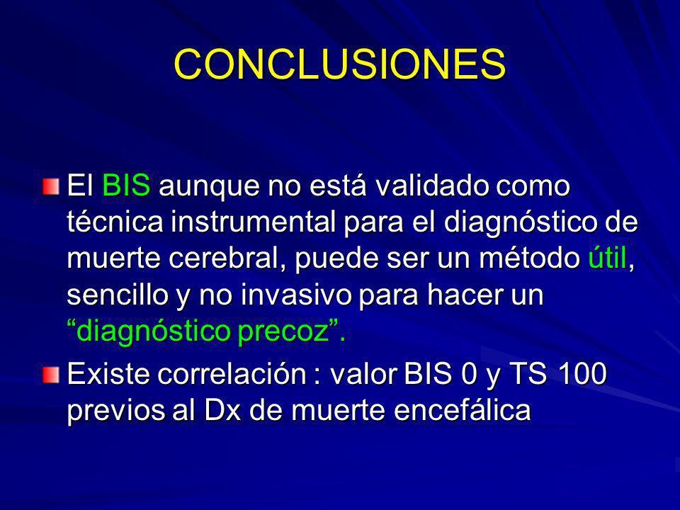 CONCLUSIONES El BIS aunque no está validado como técnica instrumental para el diagnóstico de muerte cerebral, puede ser un método útil, sencillo y no