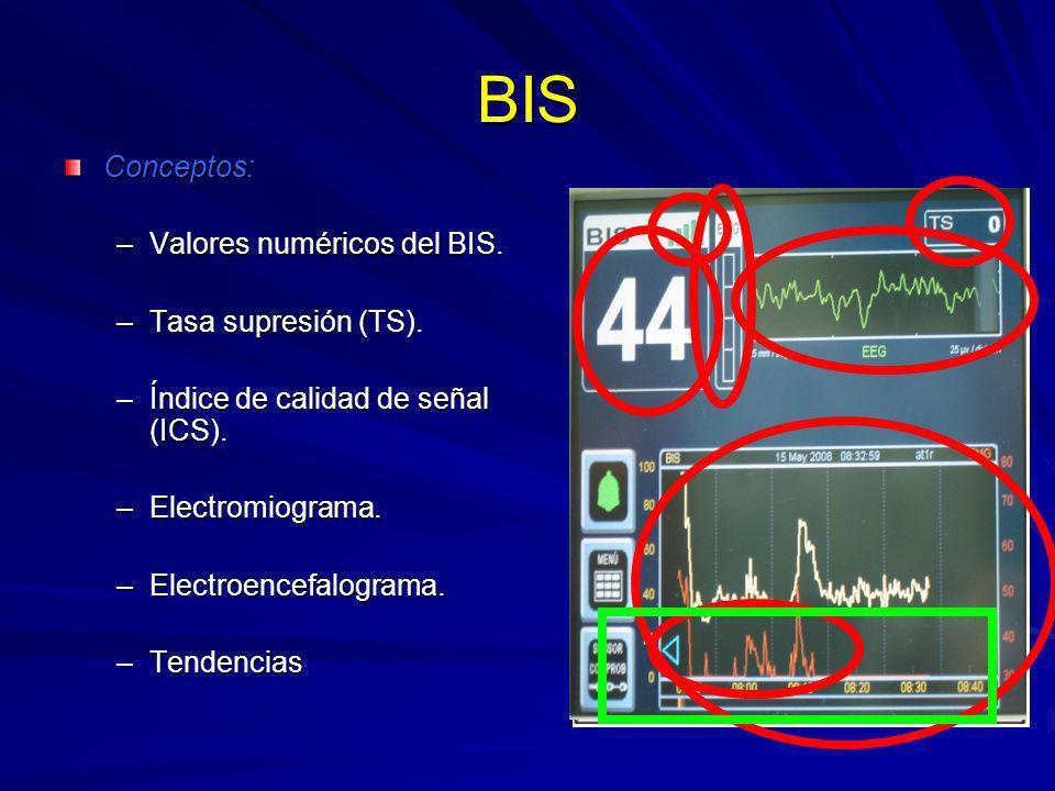 BIS Conceptos: –Valores numéricos del BIS. –Tasa supresión (TS). –Índice de calidad de señal (ICS). –Electromiograma. –Electroencefalograma. –Tendenci