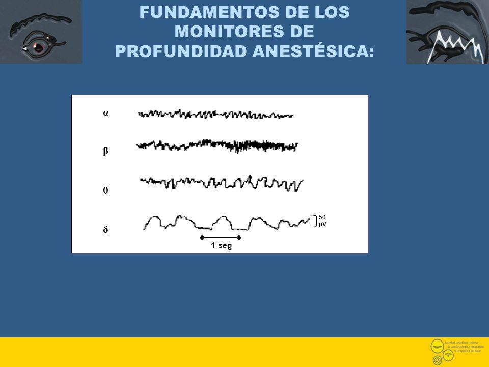 FUNDAMENTOS DE LOS MONITORES DE PROFUNDIDAD ANESTÉSICA: αβθδαβθδ 1 seg 50 µV