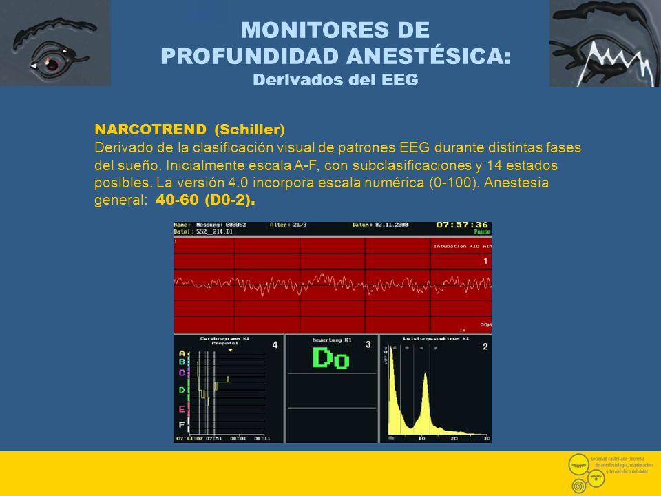 NARCOTREND (Schiller) Derivado de la clasificación visual de patrones EEG durante distintas fases del sueño. Inicialmente escala A-F, con subclasifica