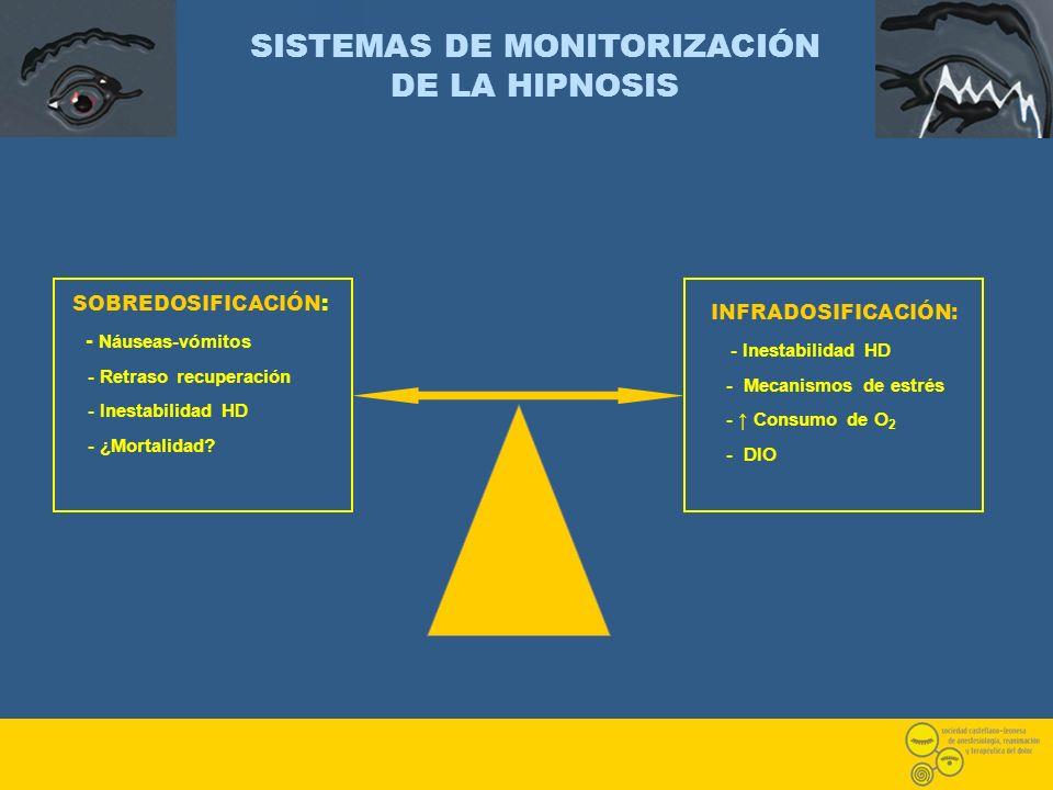 SISTEMAS DE MONITORIZACIÓN DE LA HIPNOSIS SOBREDOSIFICACIÓN: - Náuseas-vómitos - Retraso recuperación - Inestabilidad HD - ¿Mortalidad? INFRADOSIFICAC