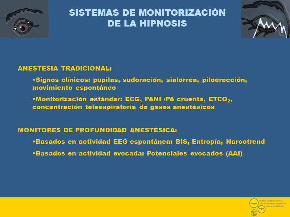 SISTEMAS DE MONITORIZACIÓN DE LA HIPNOSIS ANESTESIA TRADICIONAL: Signos clínicos: pupilas, sudoración, sialorrea, piloerección, movimiento espontáneo