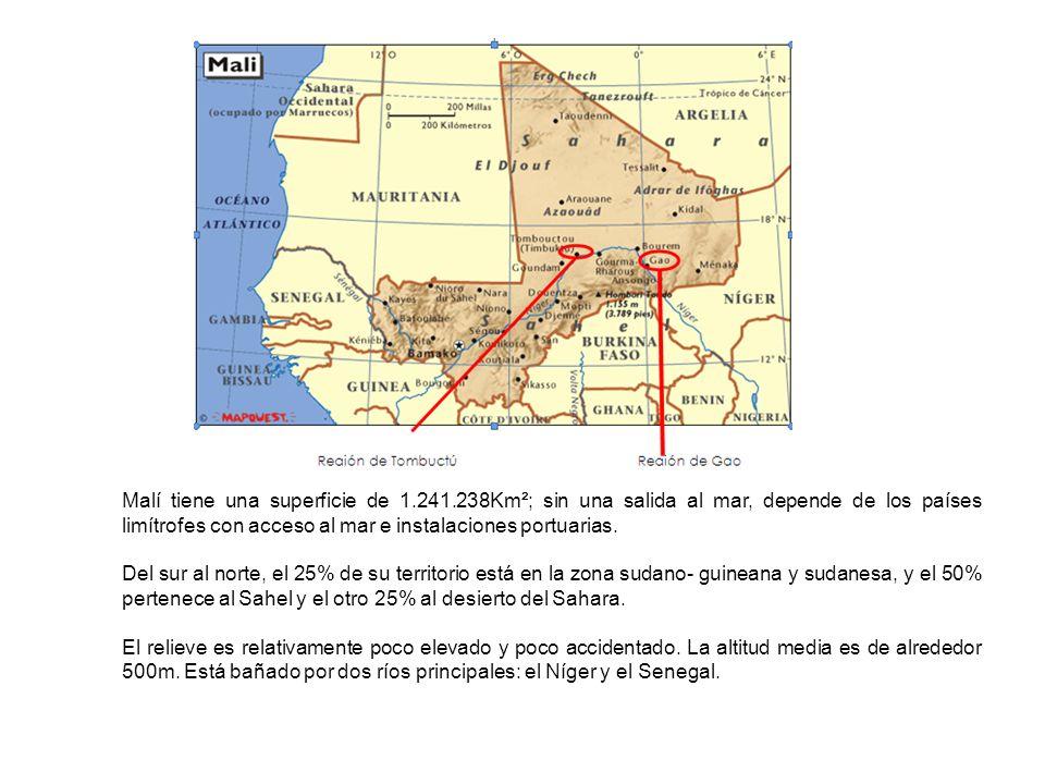 Malí tiene una superficie de 1.241.238Km²; sin una salida al mar, depende de los países limítrofes con acceso al mar e instalaciones portuarias.