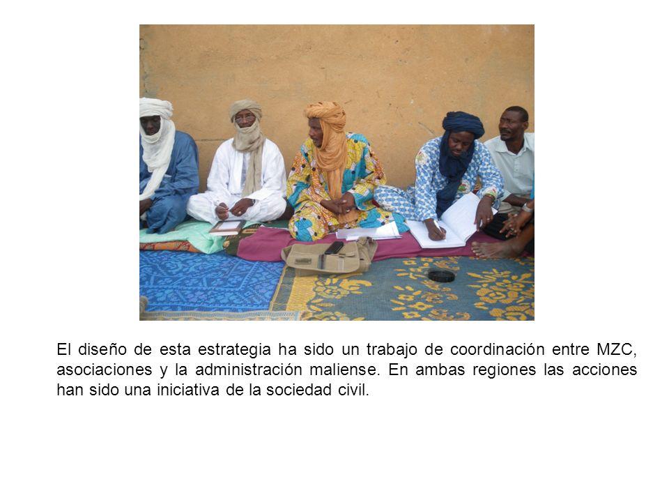 El diseño de esta estrategia ha sido un trabajo de coordinación entre MZC, asociaciones y la administración maliense.