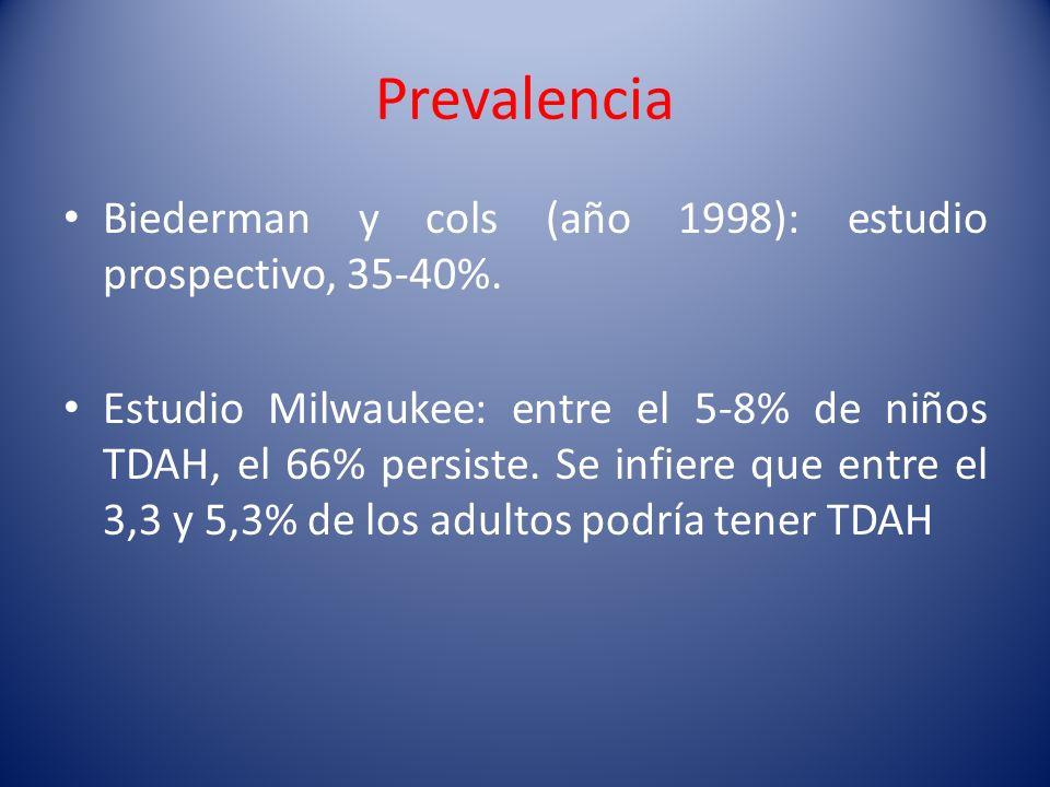 Prevalencia Biederman y cols (año 1998): estudio prospectivo, 35-40%. Estudio Milwaukee: entre el 5-8% de niños TDAH, el 66% persiste. Se infiere que