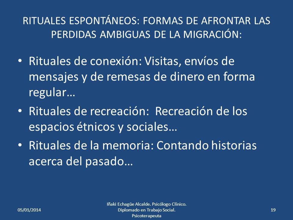 LAS PÉRDIDAS AMBIGUAS Migración = desarraigo a nivel físico, social y cultural… Metáfora = arrancar una planta de raíz… Rituales espontáneos = formas