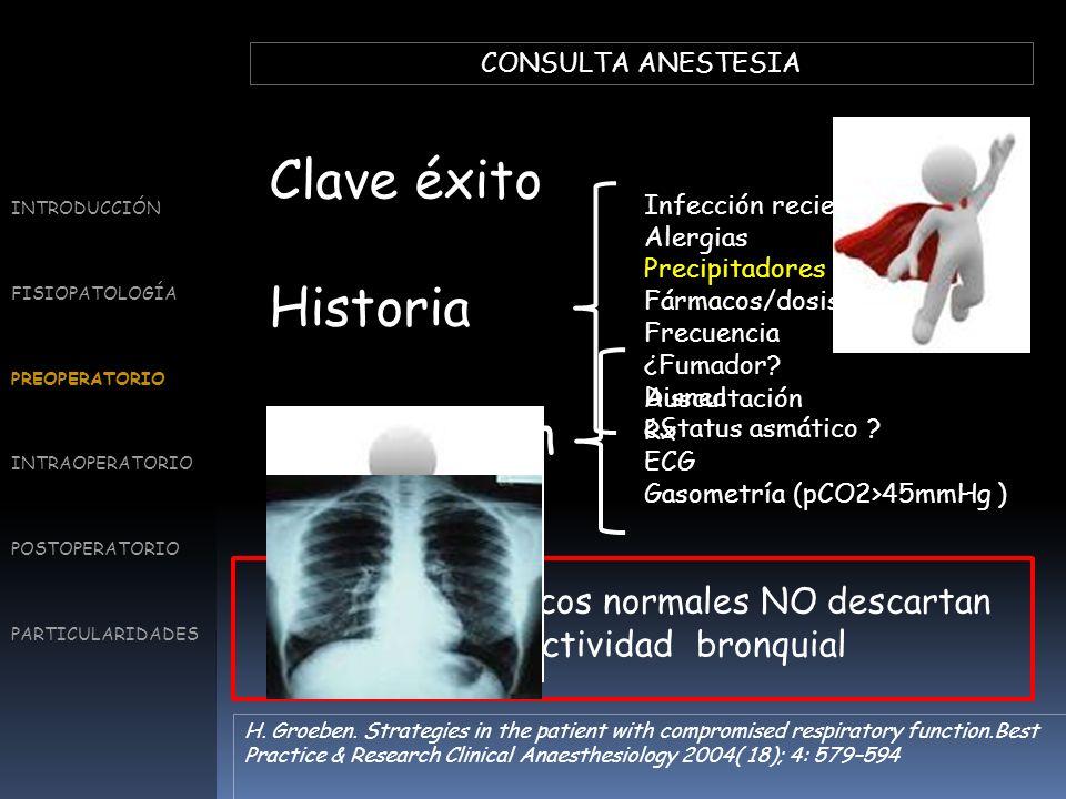 CONSULTA ANESTESIA Clave éxito Historia Exploración INTRODUCCIÓN FISIOPATOLOGÍA PREOPERATORIO INTRAOPERATORIO POSTOPERATORIO PARTICULARIDADES Infecció