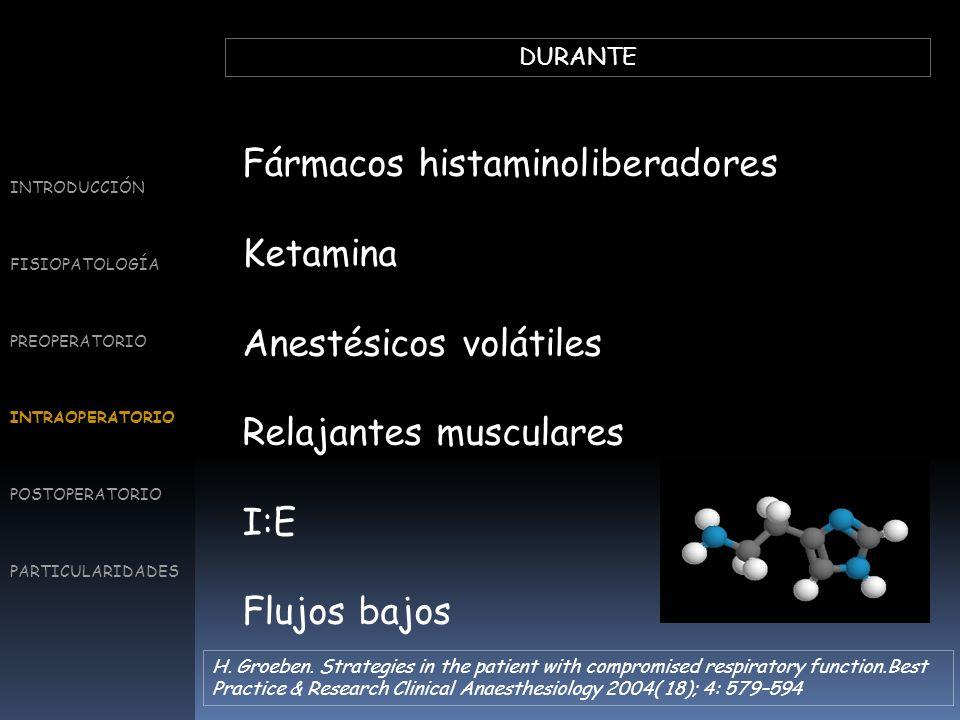 DURANTE Fármacos histaminoliberadores Ketamina Anestésicos volátiles Relajantes musculares I:E Flujos bajos INTRODUCCIÓN FISIOPATOLOGÍA PREOPERATORIO