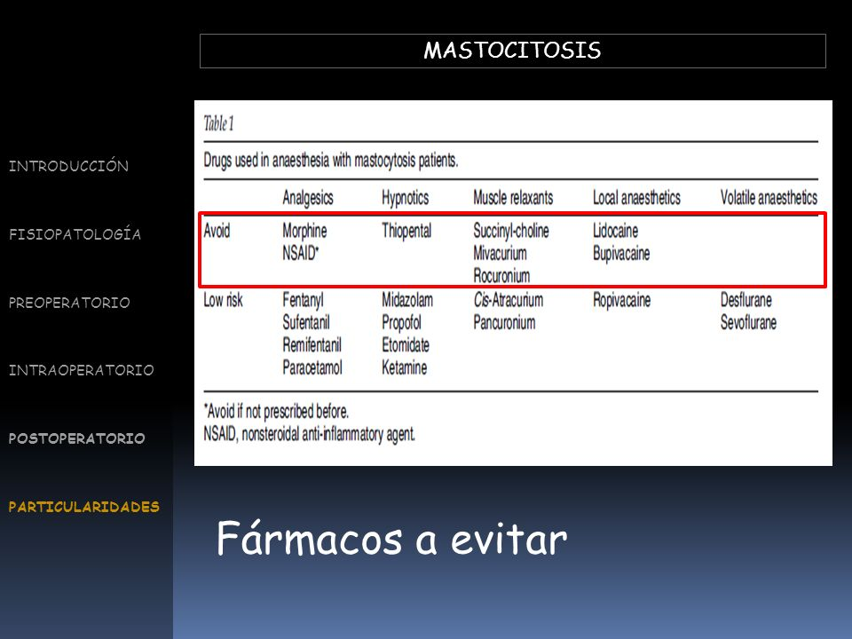 MASTOCITOSIS Incidencia 1/1000-8000 Broncoespasmo 0.17% Premedicación Degranulación (hasta 4h) Fármacos a evitar INTRODUCCIÓN FISIOPATOLOGÍA PREOPERAT