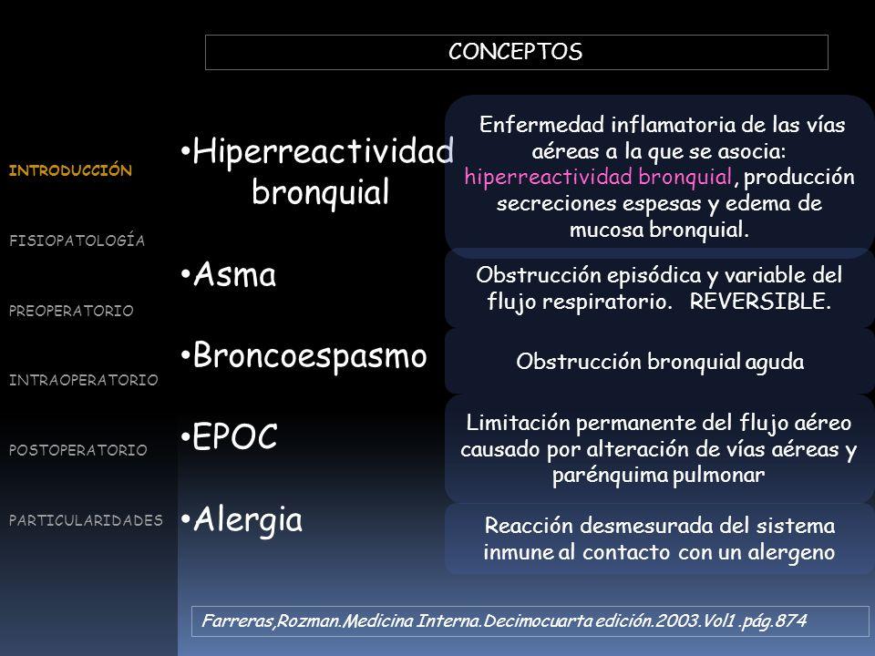 CONCEPTOS Hiperreactividad bronquial Asma Broncoespasmo EPOC Alergia Enfermedad inflamatoria de las vías aéreas a la que se asocia: hiperreactividad b
